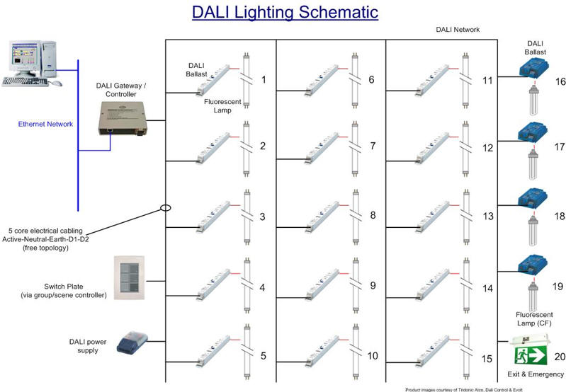 Sr Din Wiring moreover Monitor Pro Wiring furthermore F Ca E A Ae Eef Dali furthermore Rapix Lcs Schematc moreover Asens Cpir Pro Wiring. on dali lighting control wiring diagram